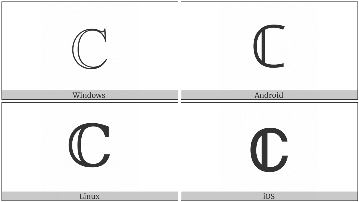 Double-Struck Capital C on various operating systems