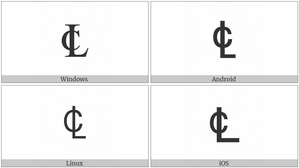 Centre Line Symbol on various operating systems