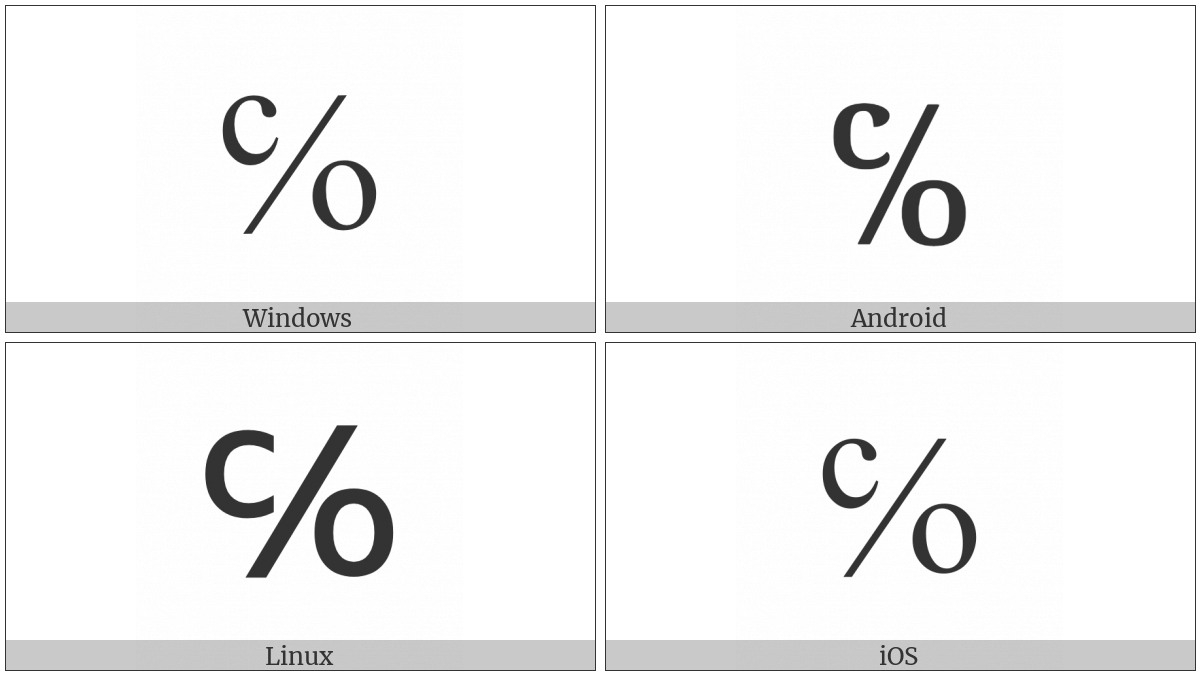 Care Of on various operating systems