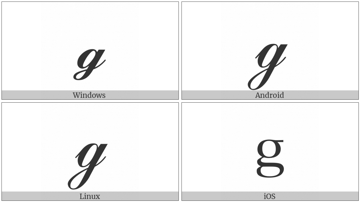 Script Small G on various operating systems