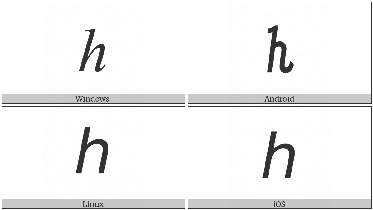 Planck Constant on various operating systems