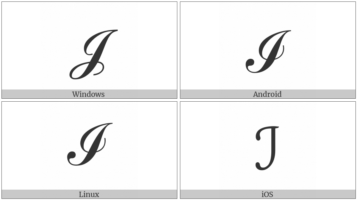 Script Capital I on various operating systems
