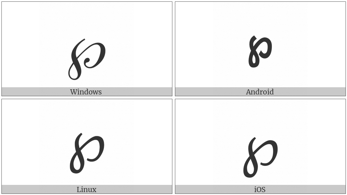 Script Capital P on various operating systems