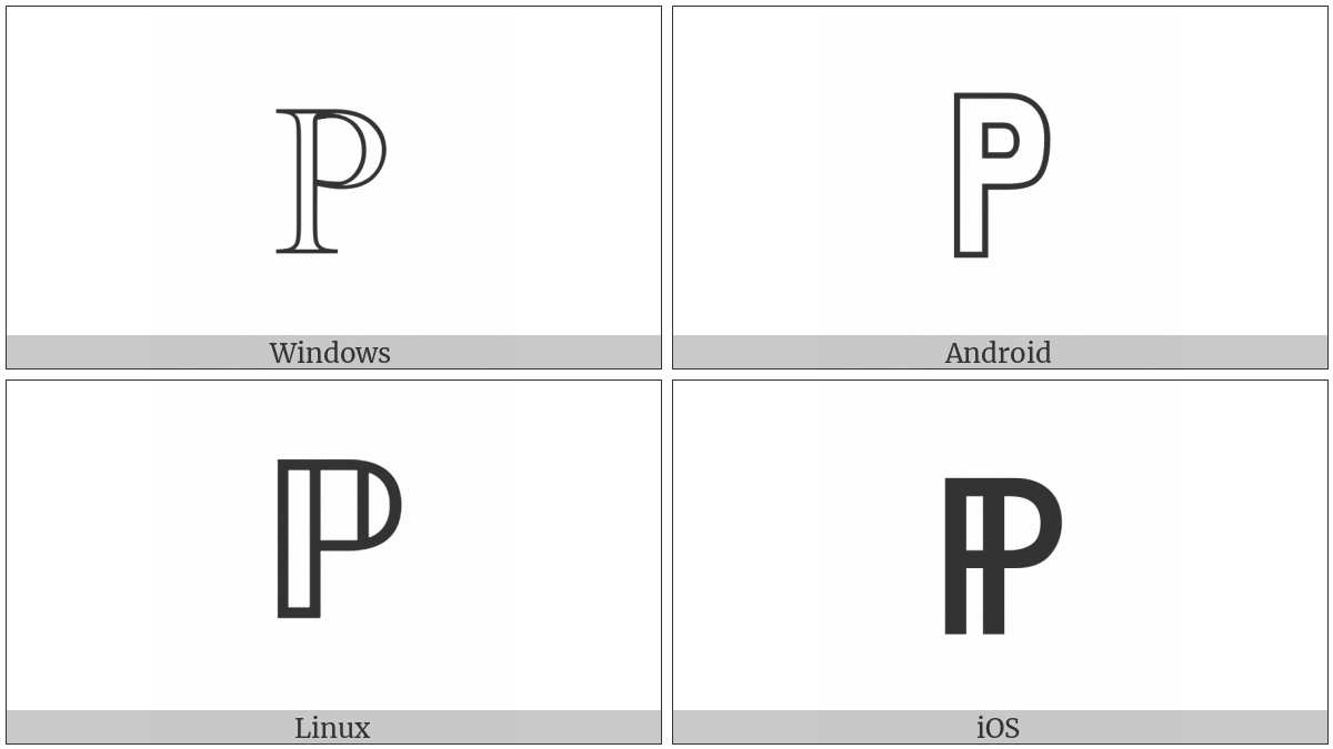 Double-Struck Capital P on various operating systems