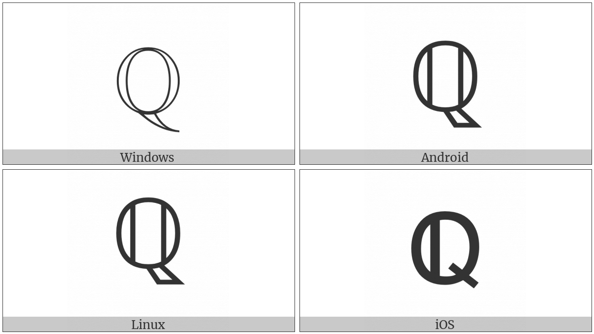 Double-Struck Capital Q on various operating systems