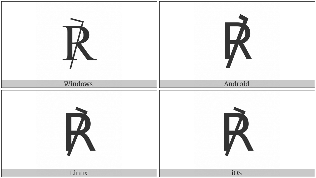 Response on various operating systems