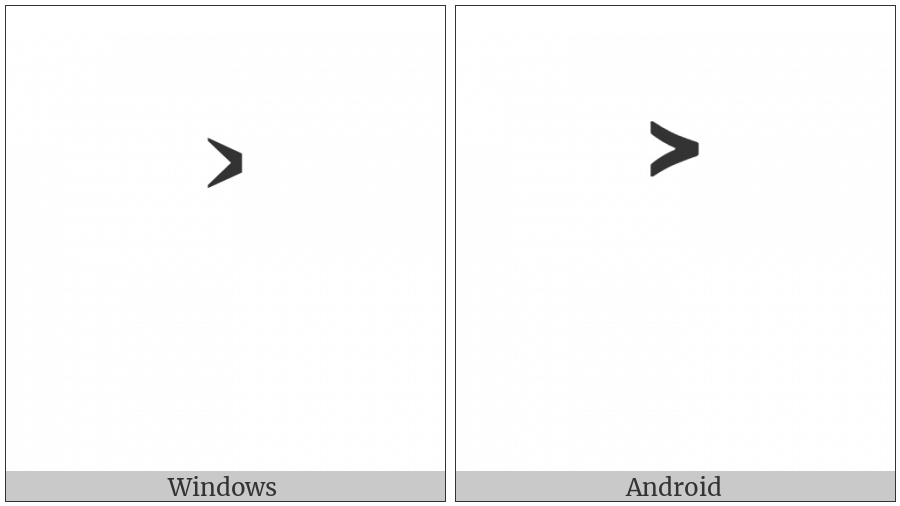Combining Right Arrowhead Above on various operating systems