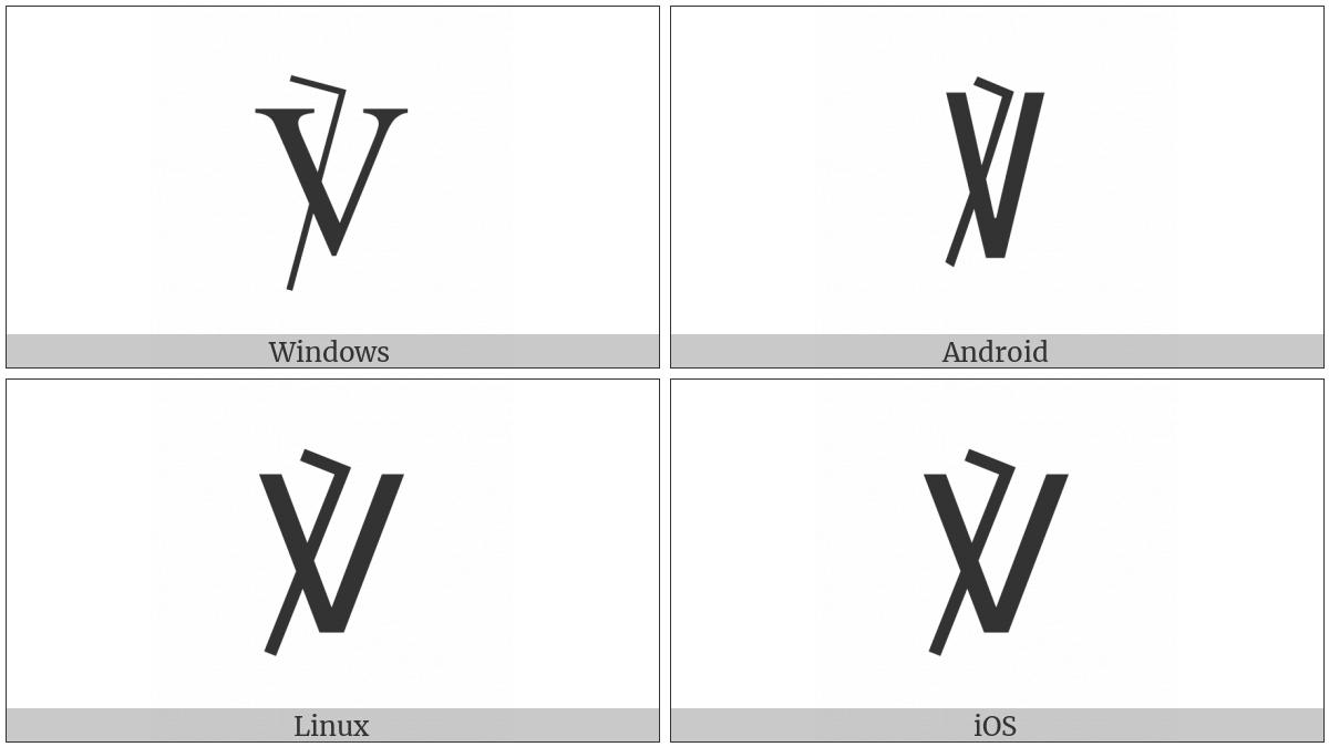 Versicle on various operating systems