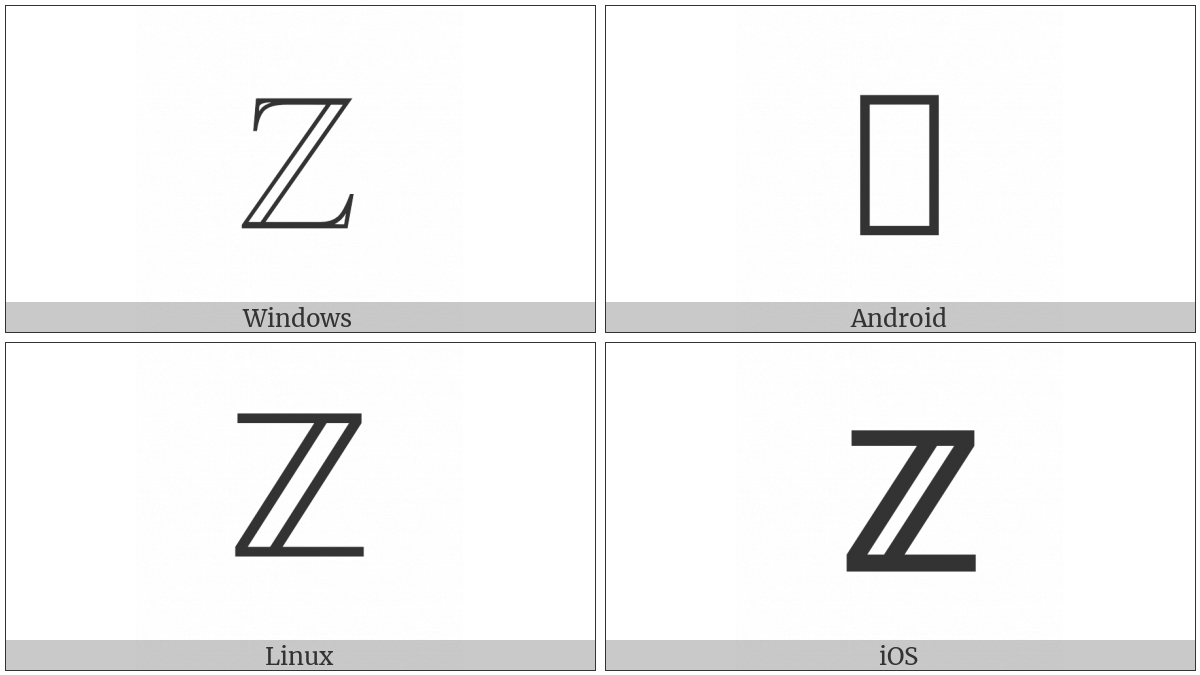 Double-Struck Capital Z on various operating systems