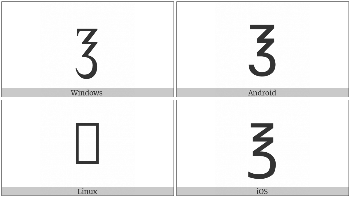Ounce Sign on various operating systems