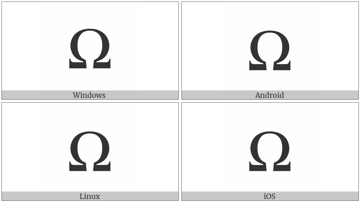 Ohm Sign on various operating systems