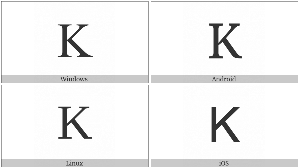 Kelvin Sign on various operating systems