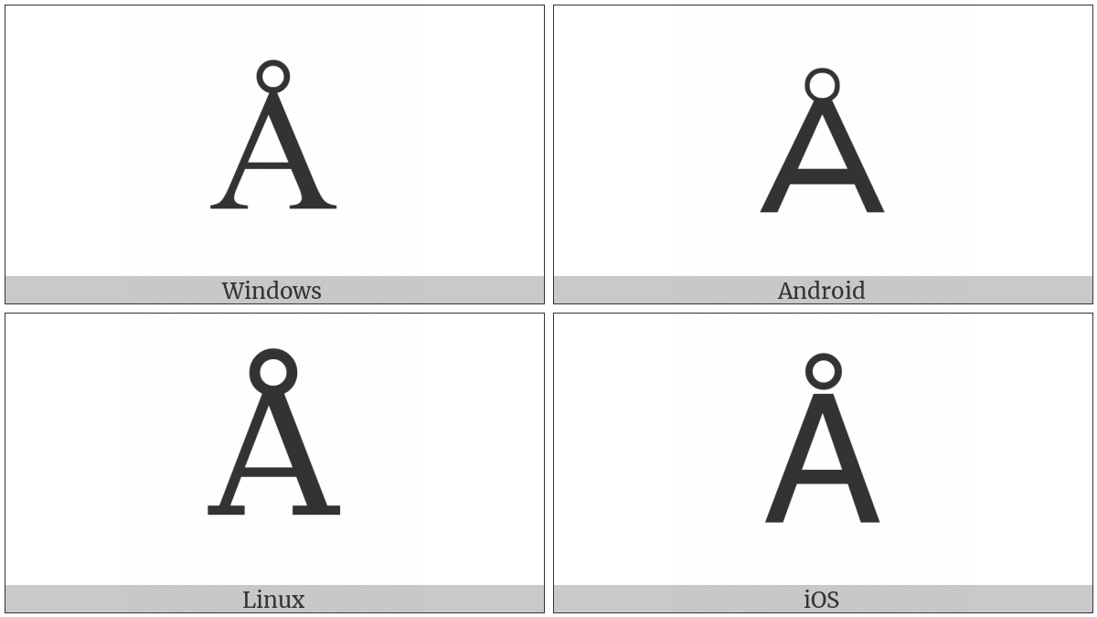 Angstrom Sign on various operating systems
