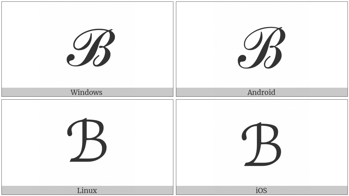 Script Capital B on various operating systems