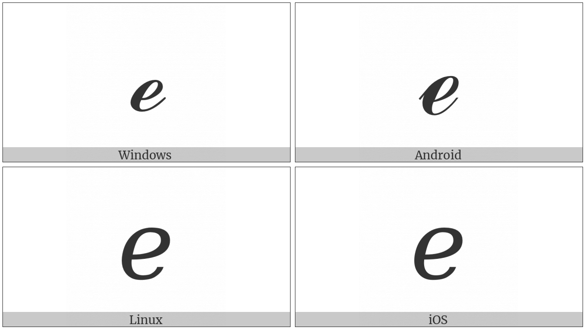 Script Small E on various operating systems