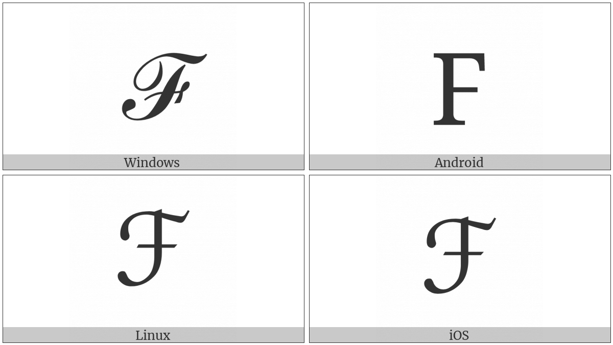 Script Capital F on various operating systems