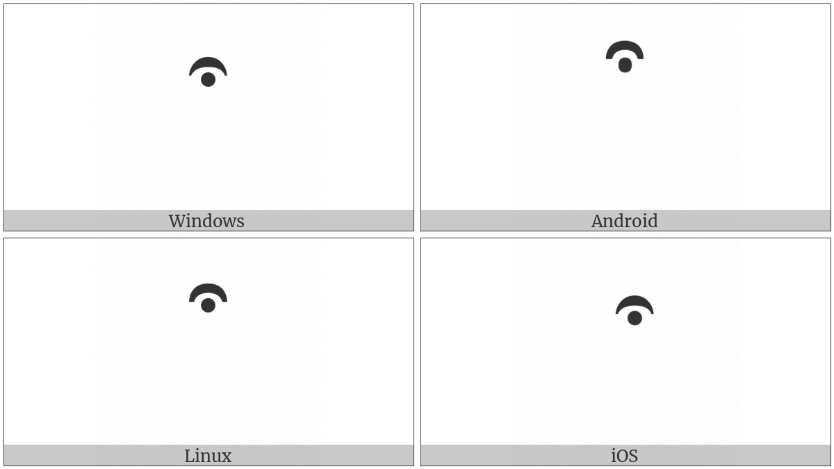 Combining Fermata on various operating systems