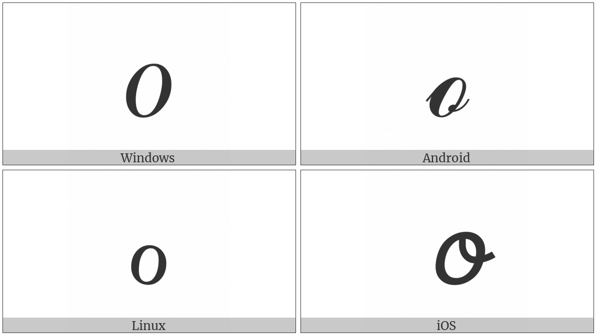 Script Small O on various operating systems
