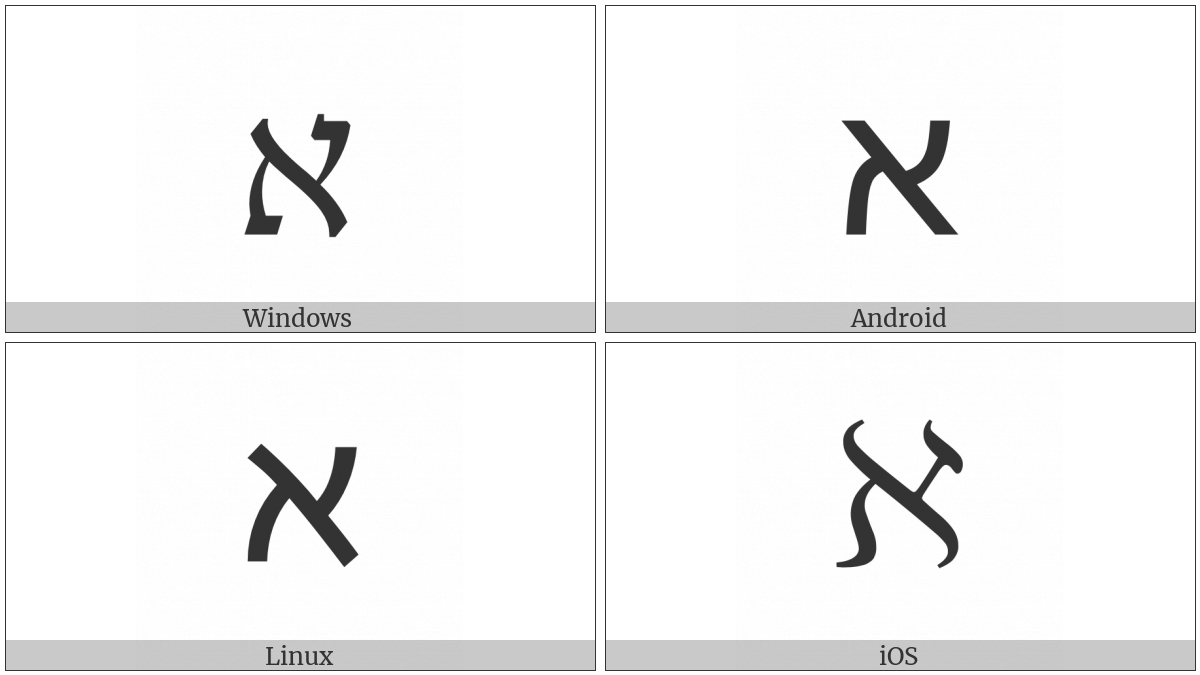 Alef Symbol on various operating systems