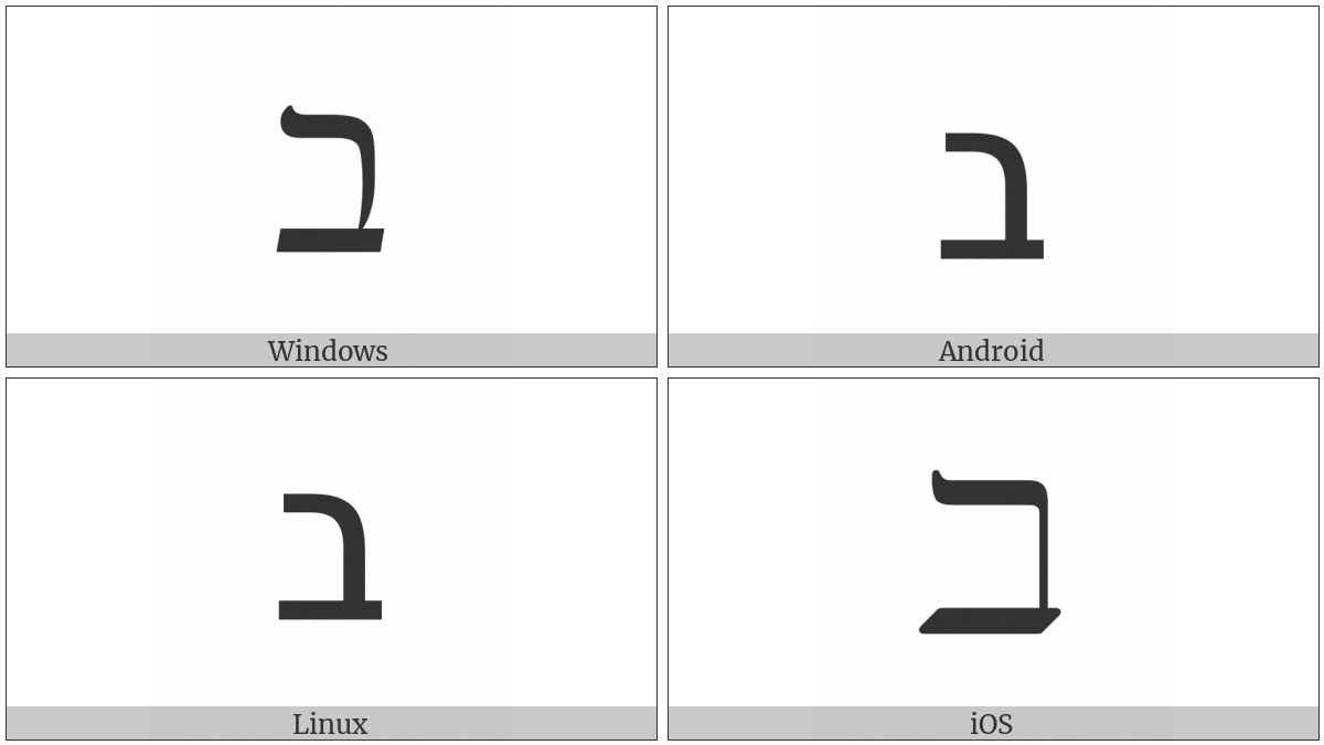 Bet Symbol on various operating systems