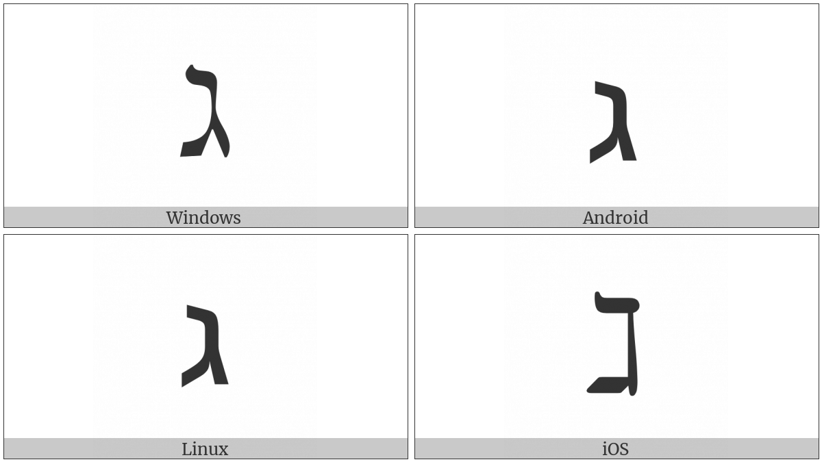 Gimel Symbol on various operating systems