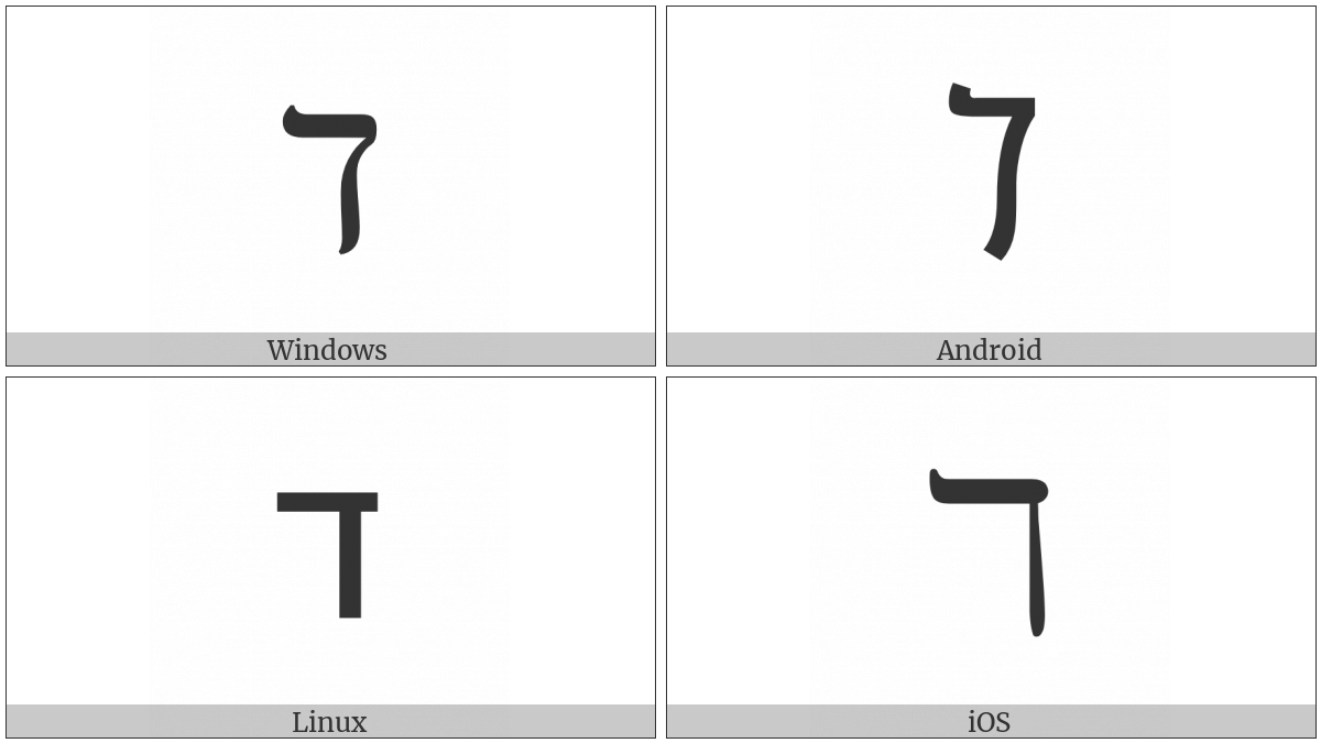 Dalet Symbol on various operating systems