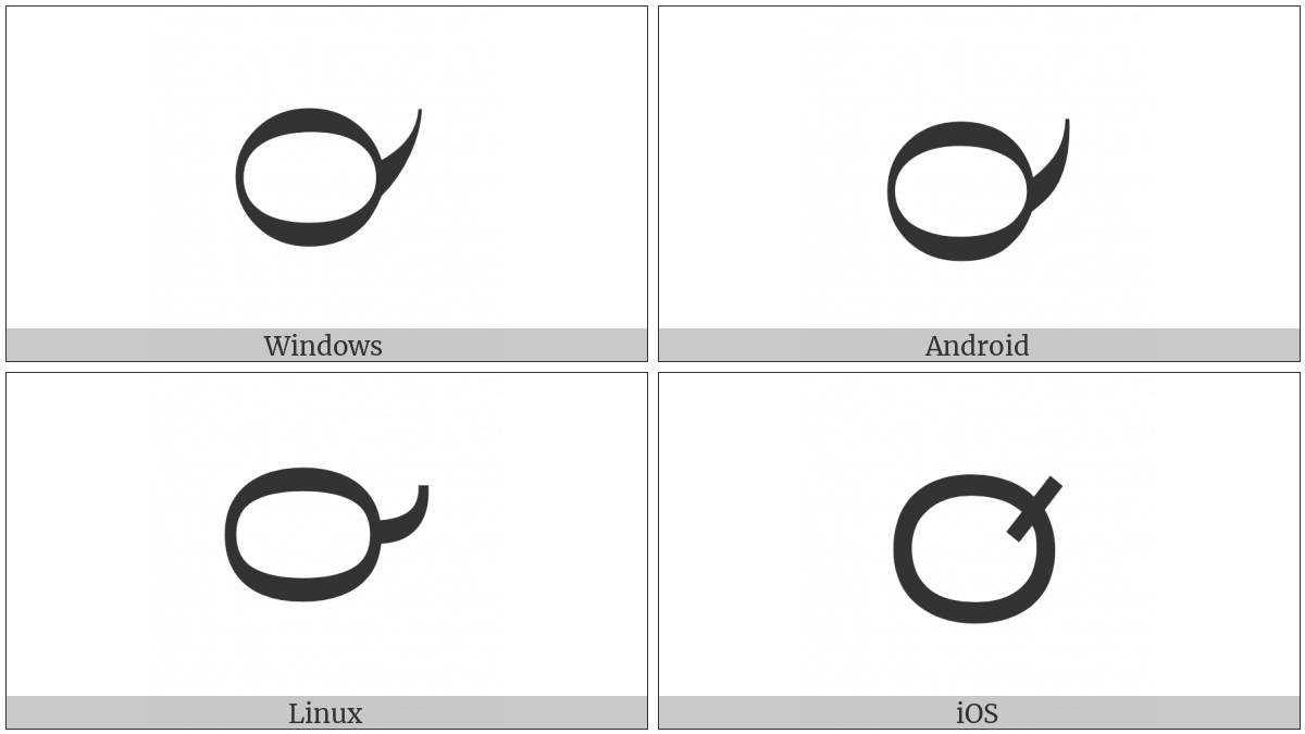 Rotated Capital Q on various operating systems