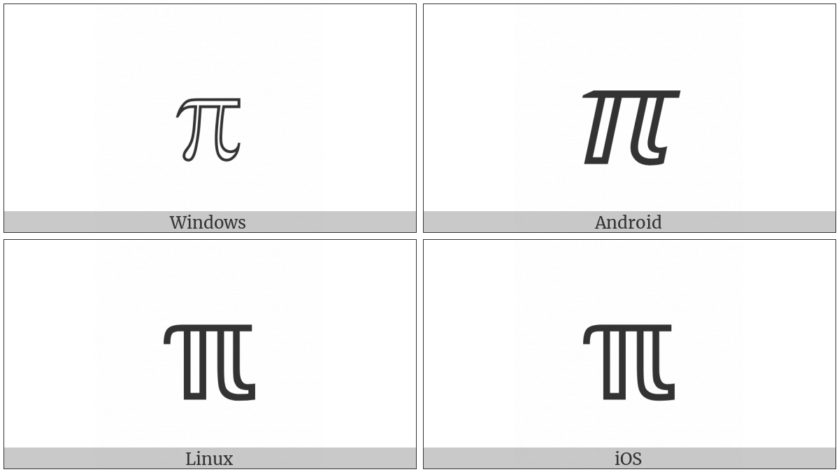 Double-Struck Small Pi on various operating systems