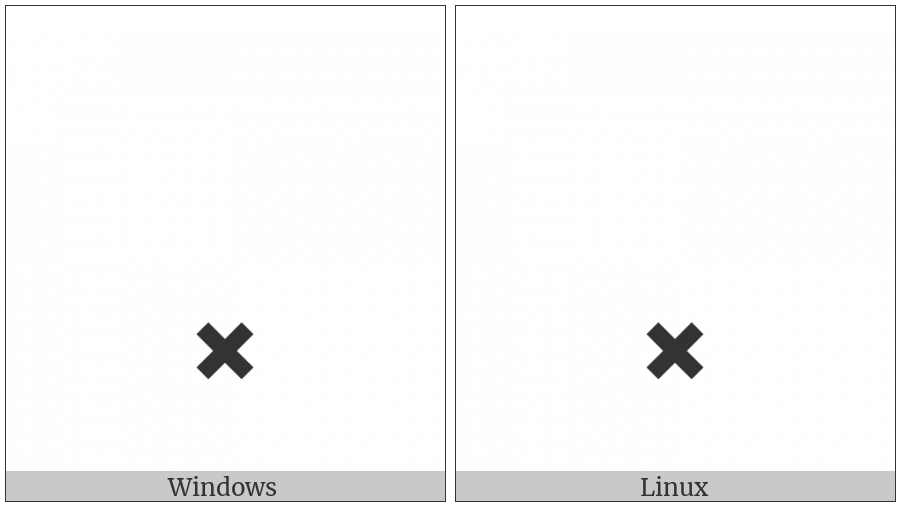 Combining X Below on various operating systems