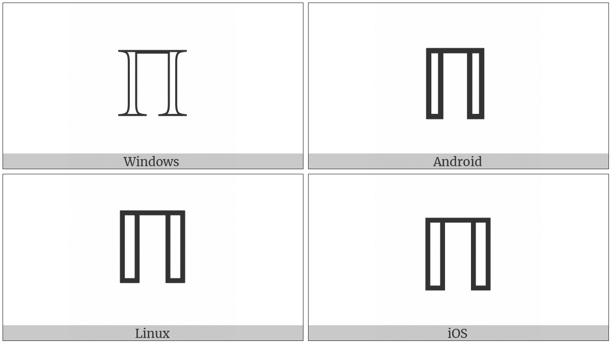 Double-Struck Capital Pi on various operating systems
