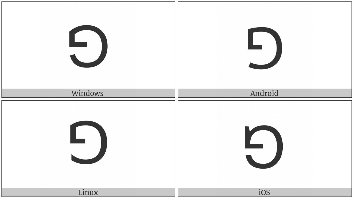 Turned Sans-Serif Capital G on various operating systems