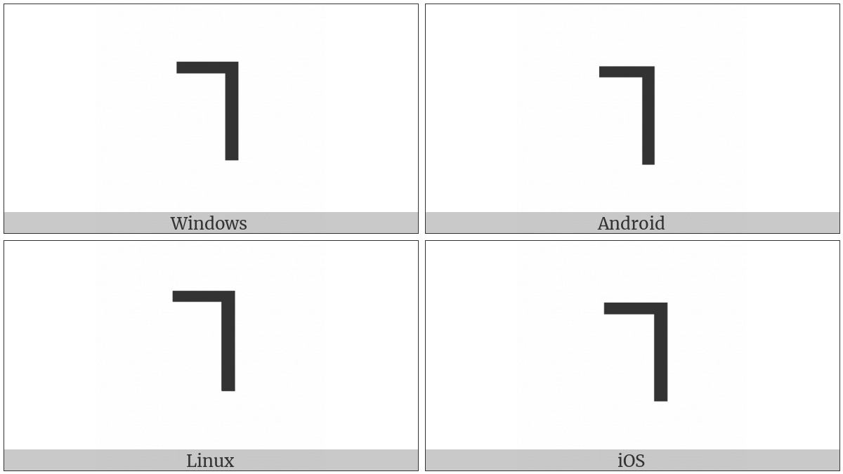 Turned Sans-Serif Capital L on various operating systems