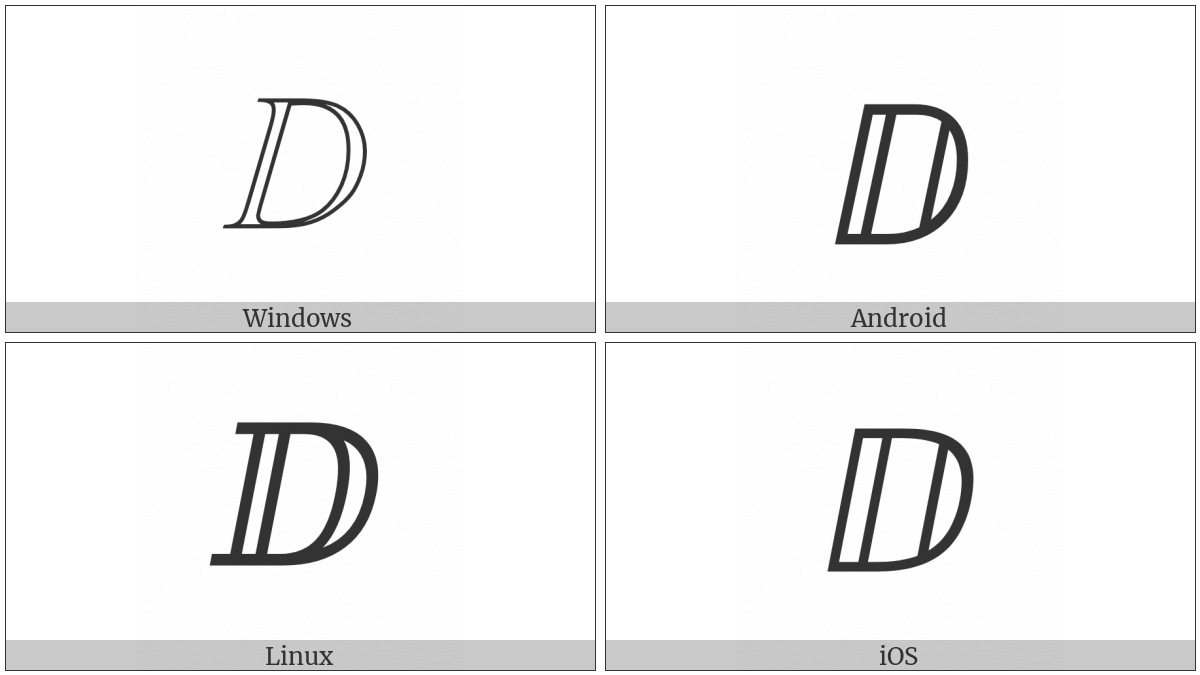 Double-Struck Italic Capital D on various operating systems