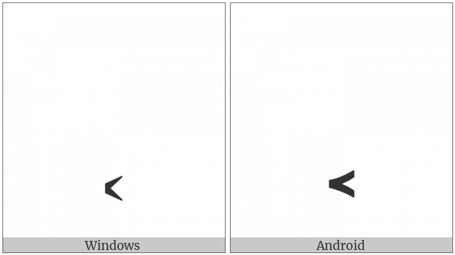 Combining Left Arrowhead Below on various operating systems