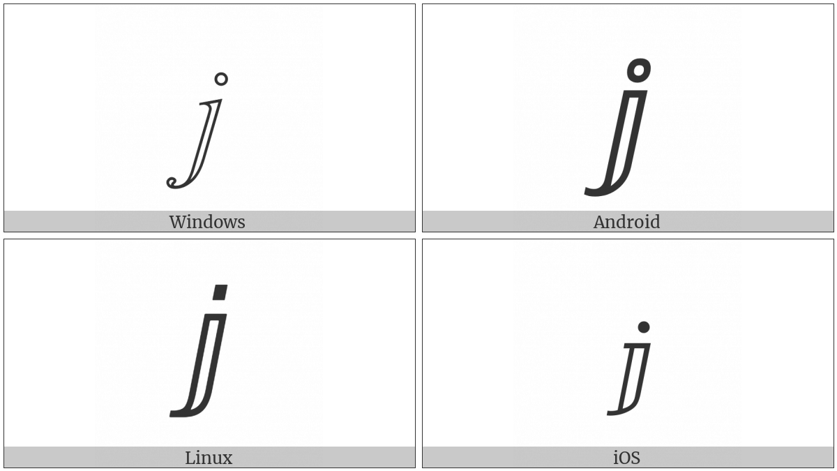 Double-Struck Italic Small J on various operating systems