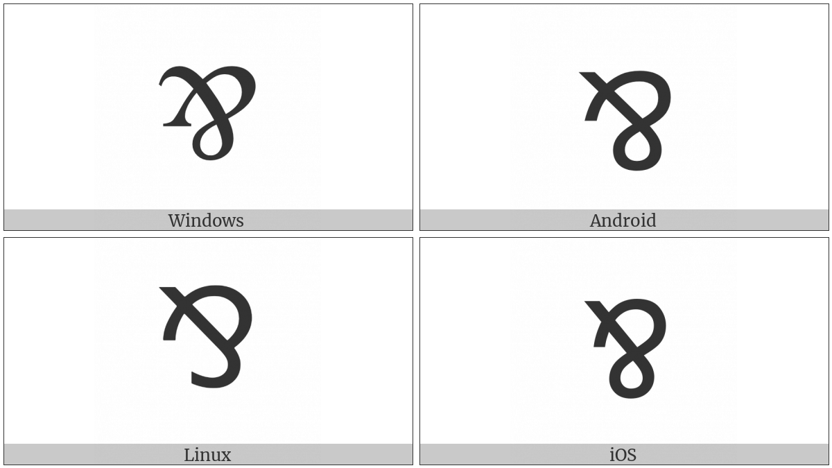 Turned Ampersand on various operating systems