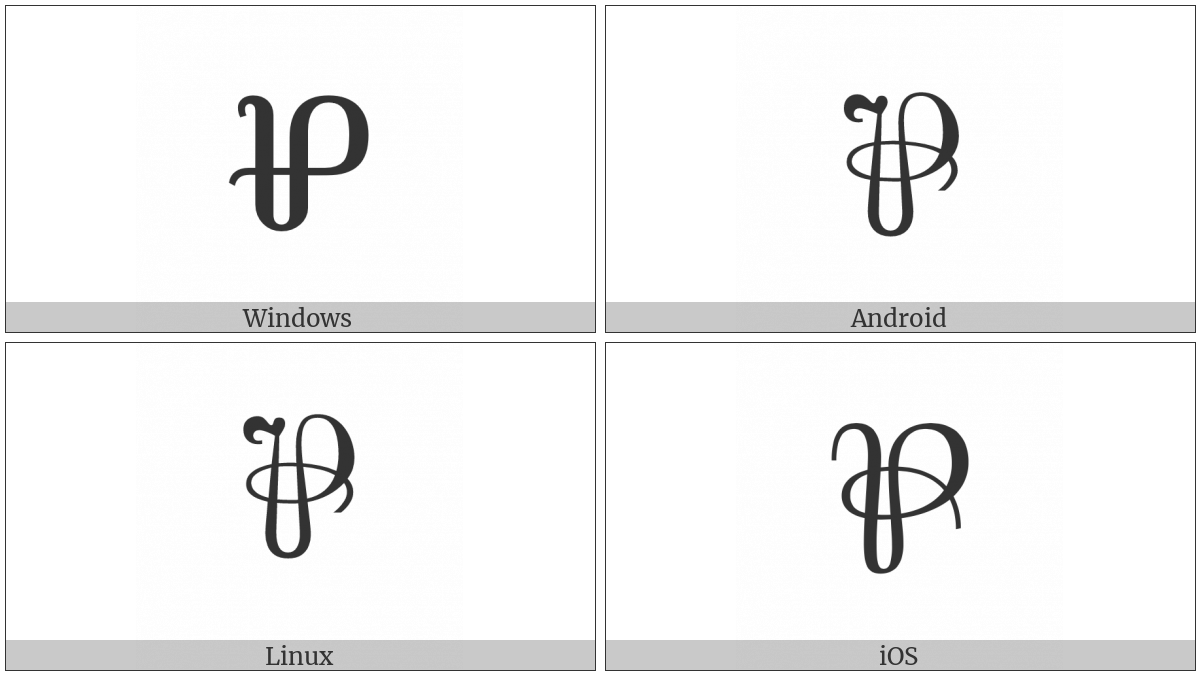 Per Sign on various operating systems