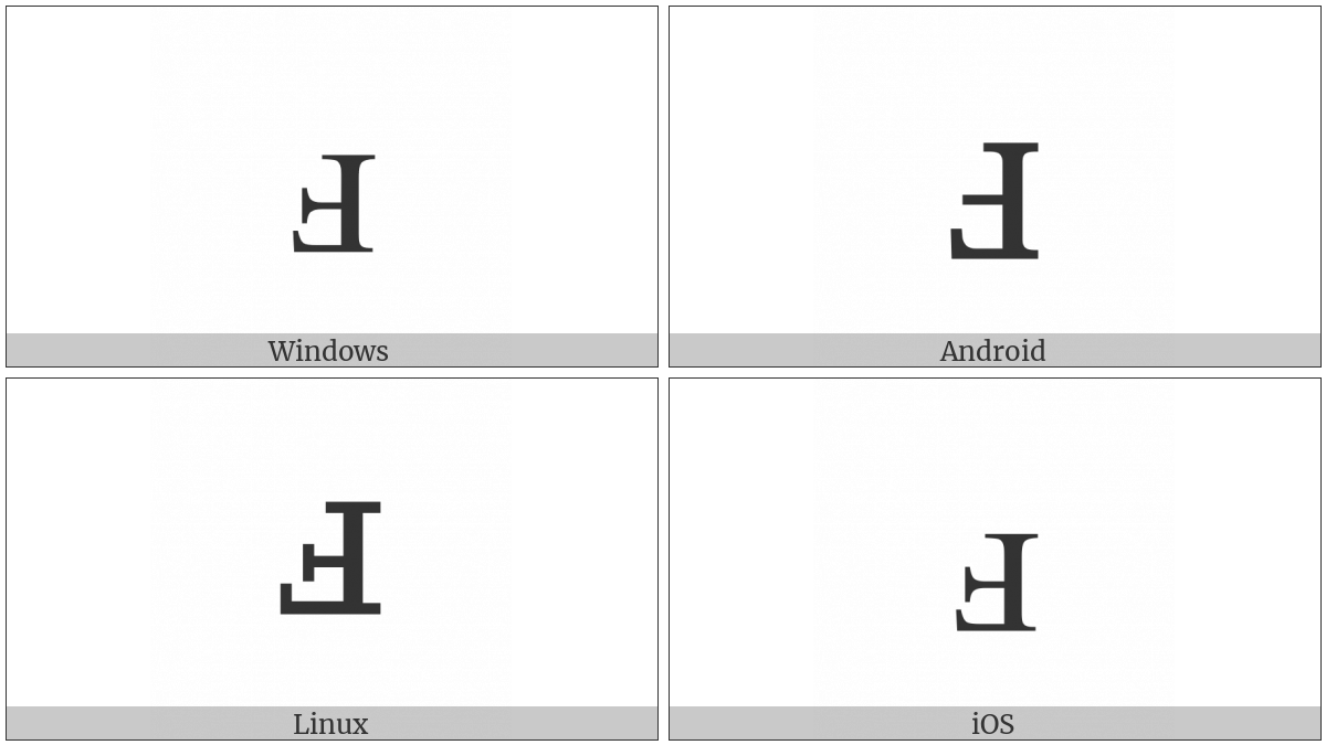 Turned Small F on various operating systems