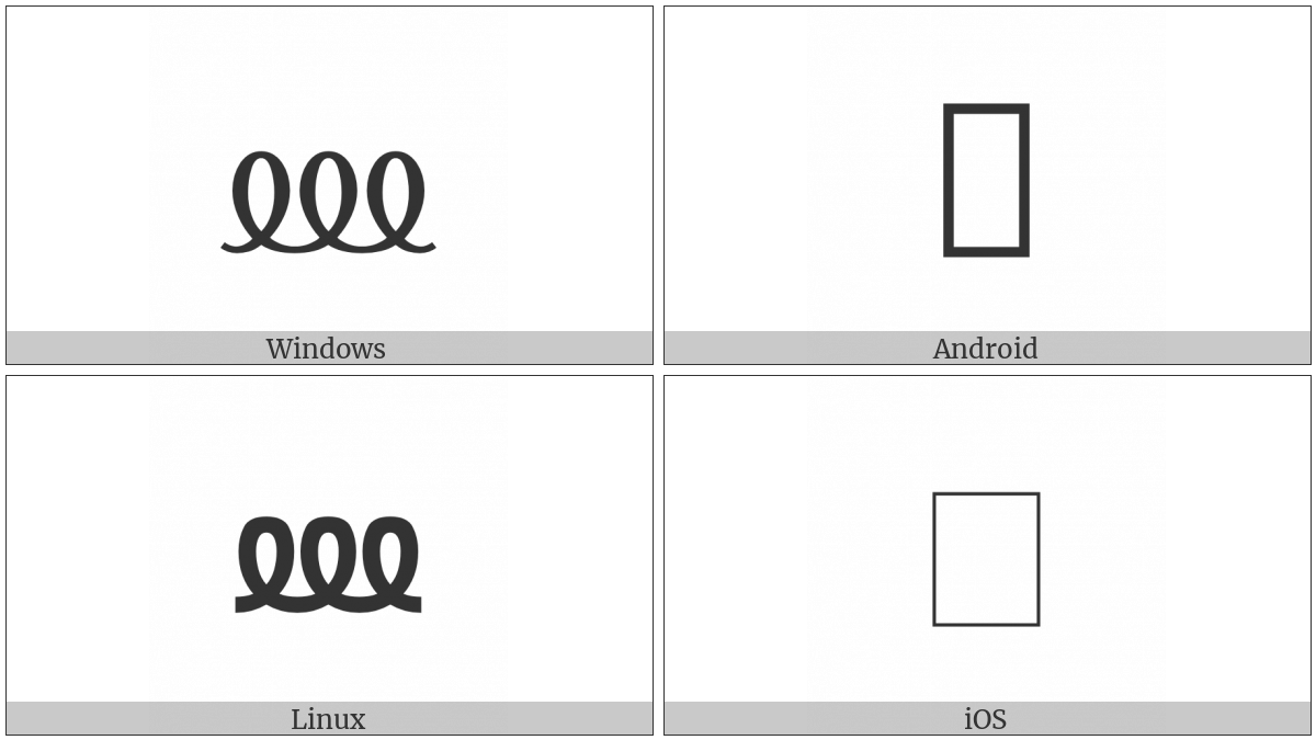Symbol For Samaritan Source on various operating systems