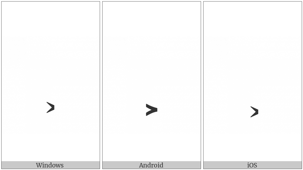 Combining Right Arrowhead Below on various operating systems