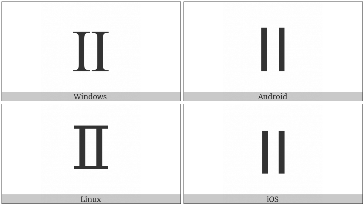 Roman Numeral Two on various operating systems