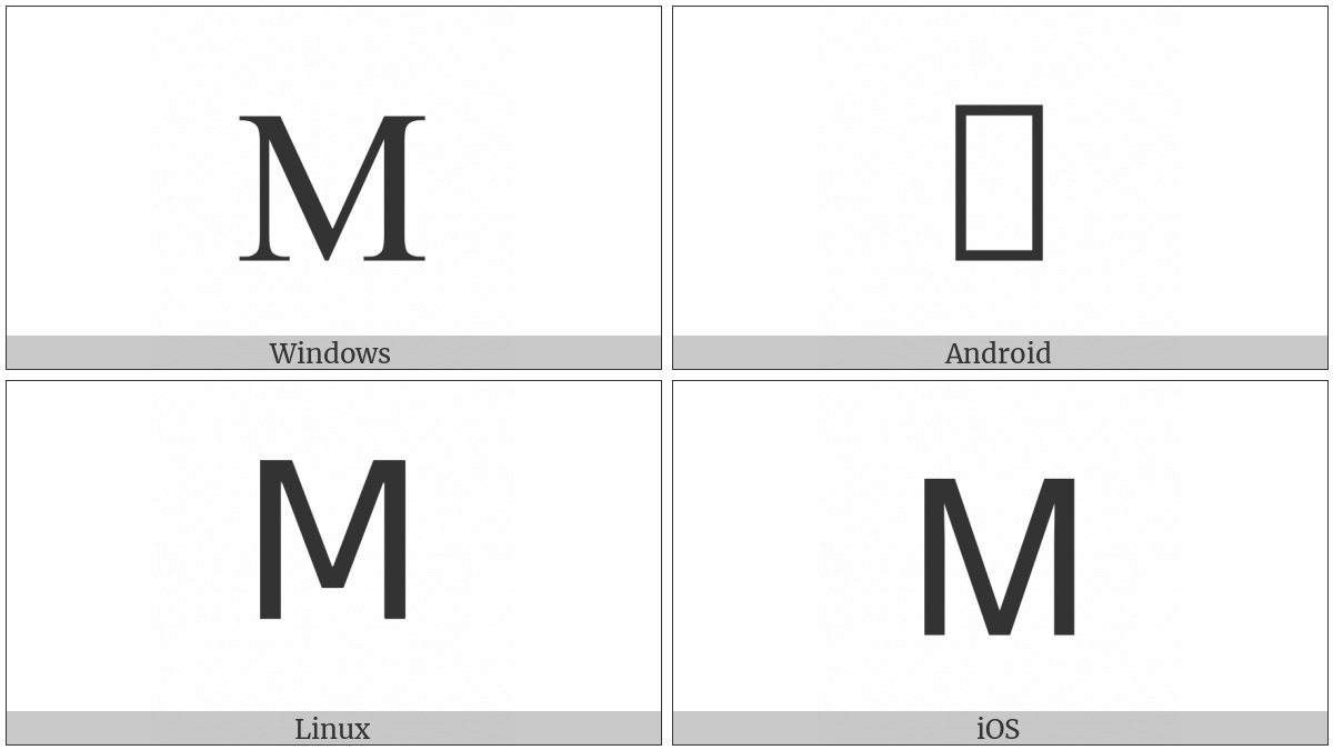 Roman Numeral One Thousand on various operating systems