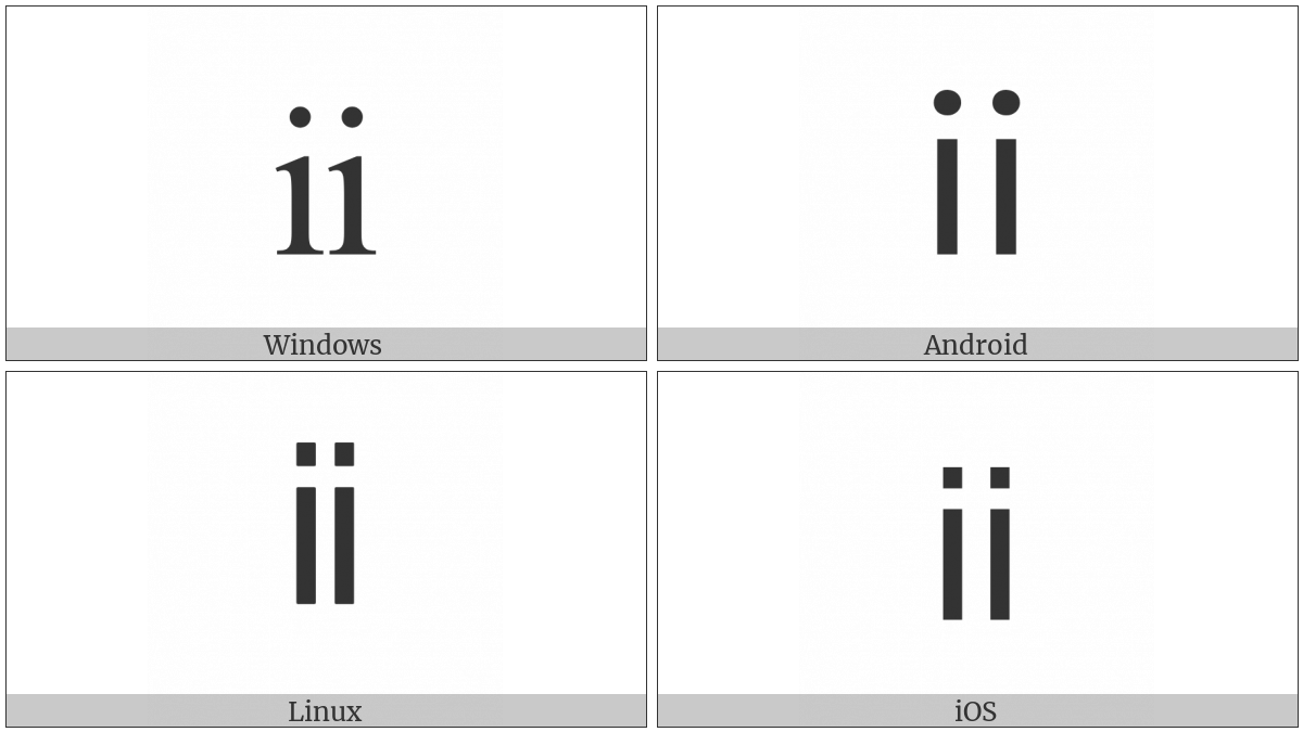 Small Roman Numeral Two on various operating systems