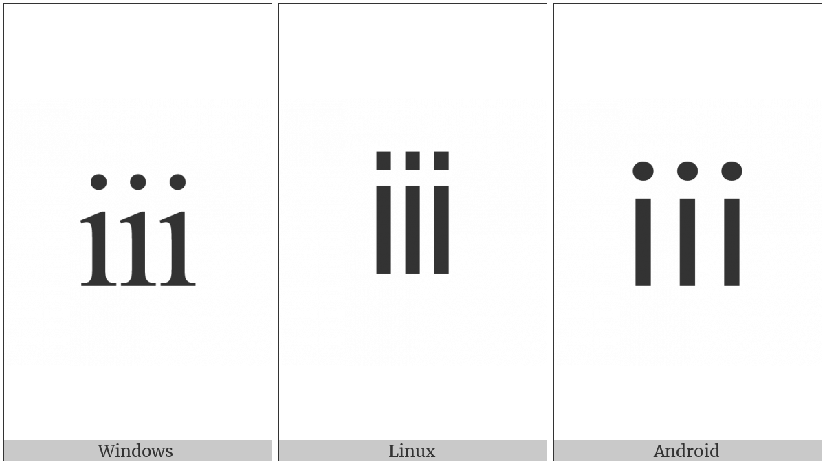 Small Roman Numeral Three on various operating systems