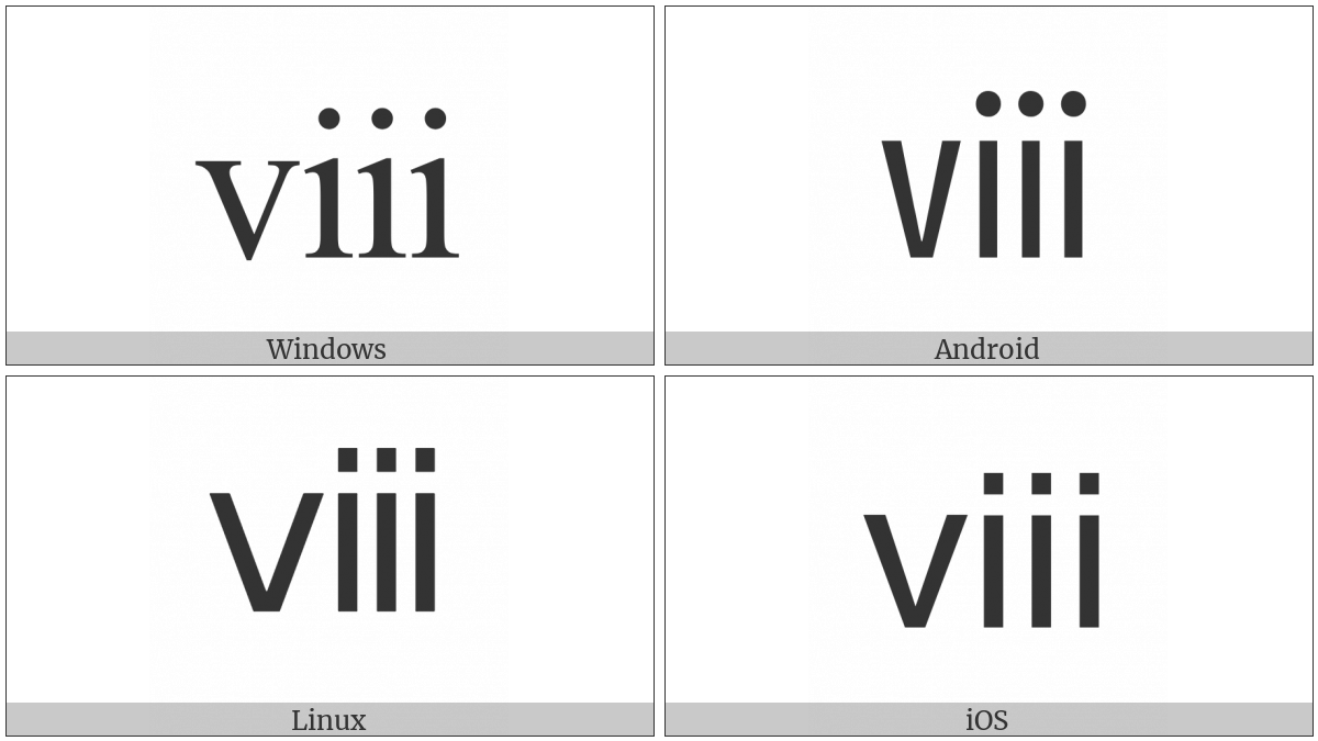 Small Roman Numeral Eight on various operating systems