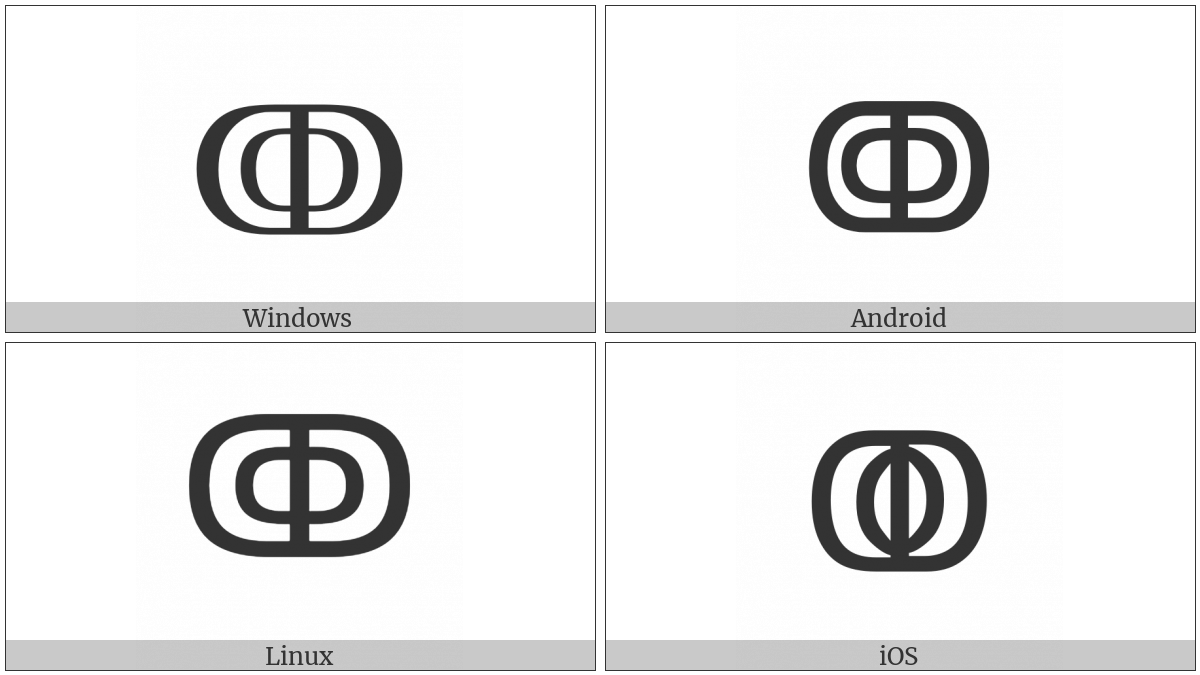 Roman Numeral Ten Thousand on various operating systems