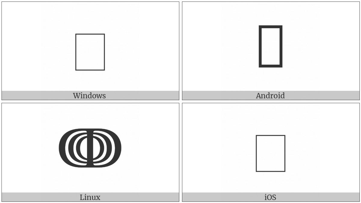 Roman Numeral One Hundred Thousand on various operating systems