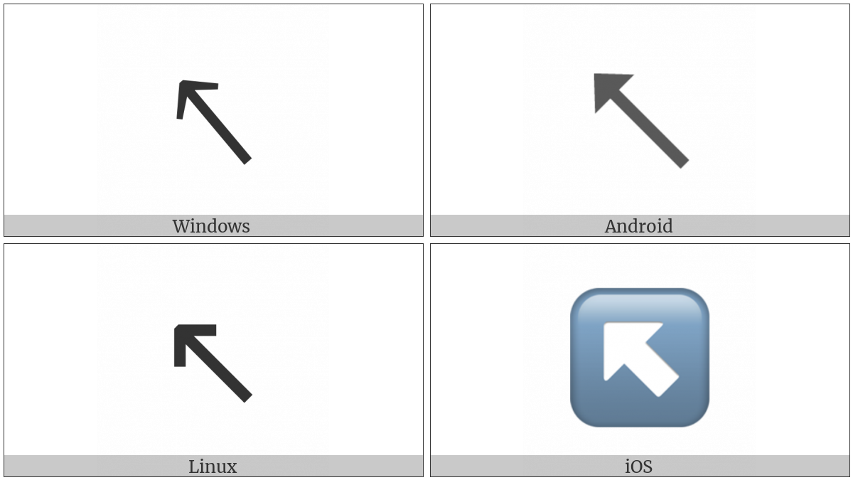 North West Arrow on various operating systems
