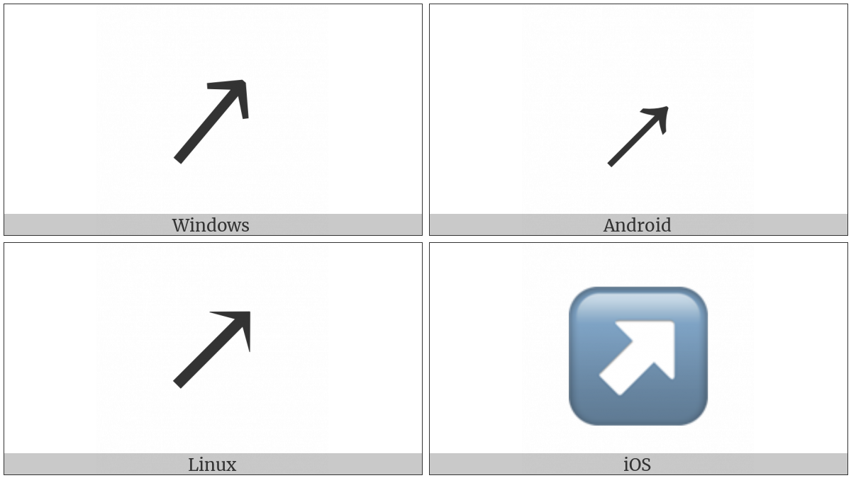 North East Arrow on various operating systems