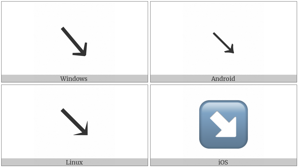 South East Arrow on various operating systems